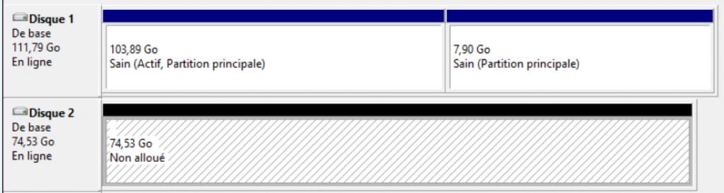 Disque interne installé mais non reconnu par Windows
